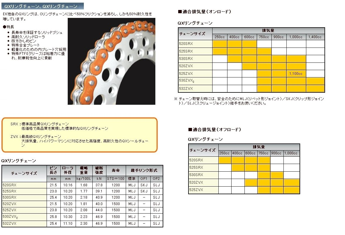 Ek Chain Qx Ring Seal 520srx2 520srx2ao Np 110l Mlj Spacer Gear Duralium Klx Dtracker Page 1 Of 2