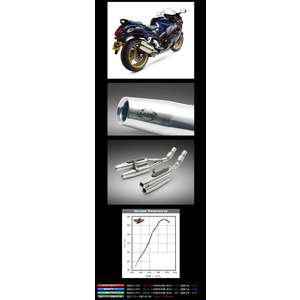 LASER [Closeout Item] Extreme Exhaust System [Special Price Item]