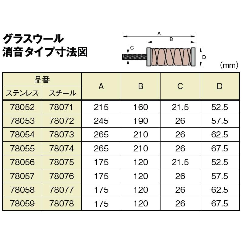 【DAYTONA】內消音器 (成形玻璃棉) 鋼製 短型 - 「Webike-摩托百貨」