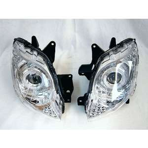 CJ-BEET Projector Headlight with LED Ring