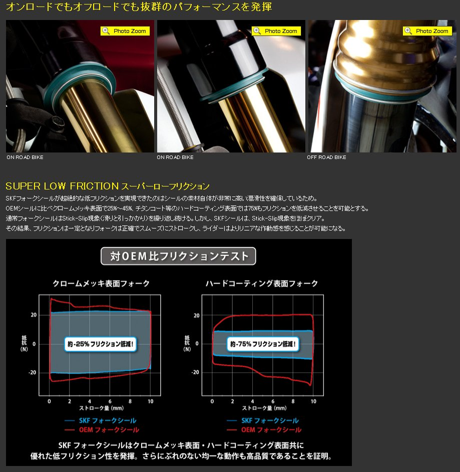 Skf Fork Seal Kit Kitg 43w Wiring Diagram Page 1 Of 2