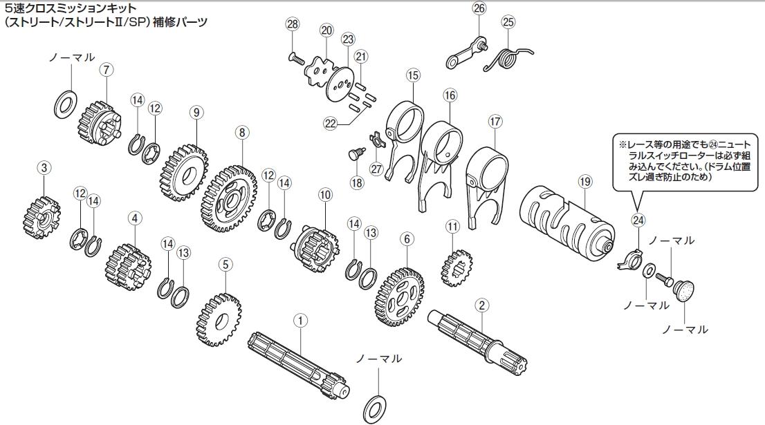 【DAYTONA】【5速Cross Mission套件 (Street /Street II/SP Type共通)維修用零件】 齒輪撥叉導銷 - 「Webike-摩托百貨」