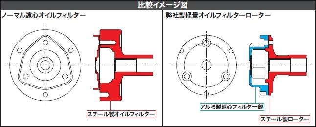 【SP武川】輕量化機油過濾器轉子 - 「Webike-摩托百貨」
