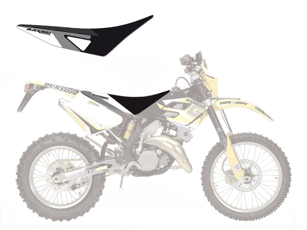 Niedlich Motocross Fortsetzungsbeispiele Fotos - Beispiel ...