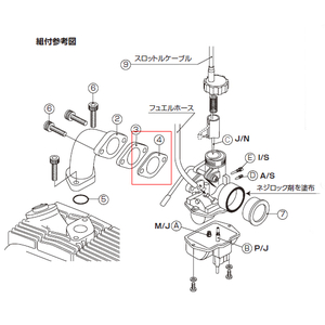KITACO [Repair Parts] Manifold Packing