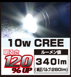 DELTA DIRECT HL LED T16 CREE 10W 6000K