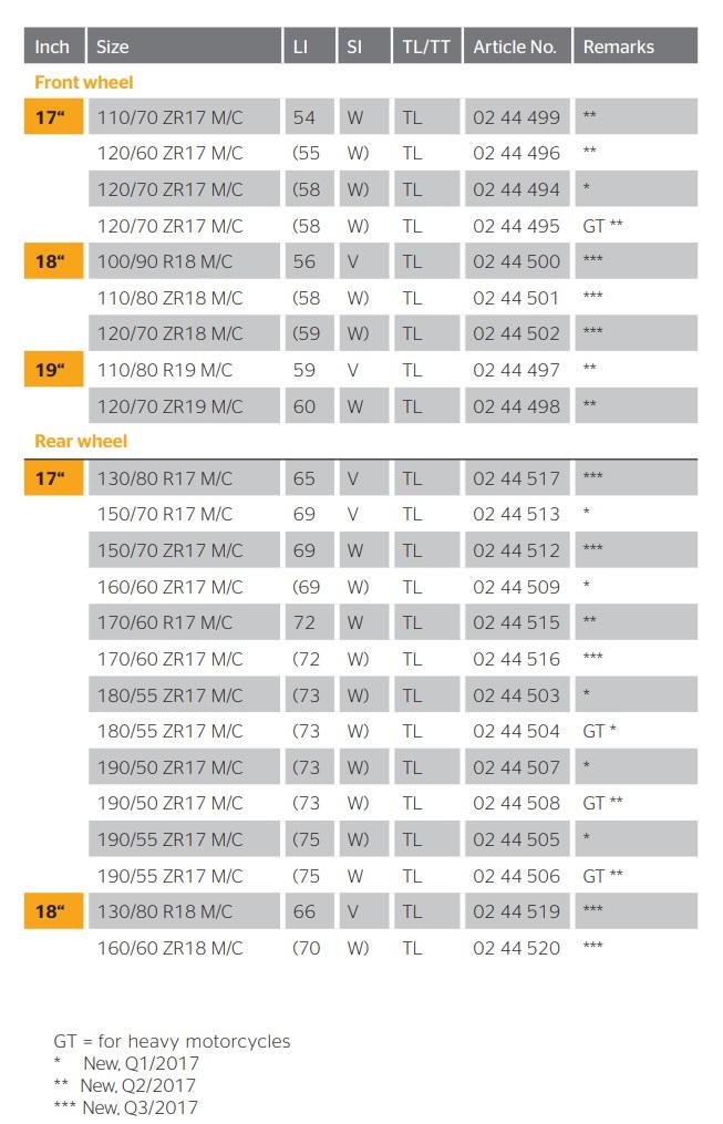 Moto Continental ContiRoadAttack 3-110//80ZR18 58W
