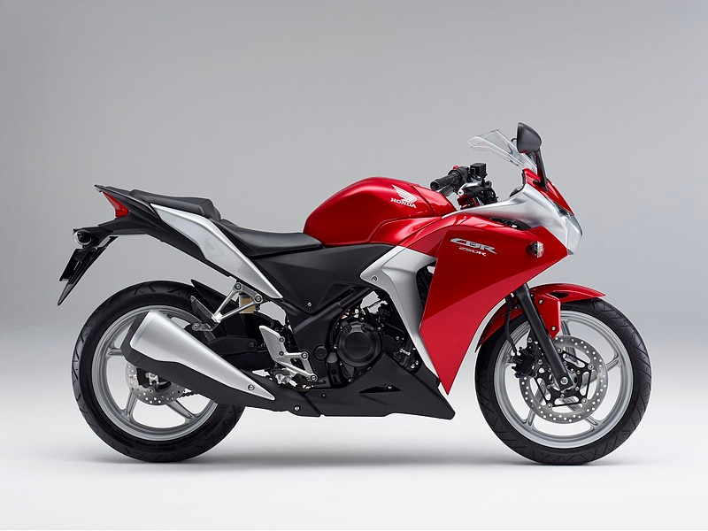 Honda Cbr250r 2011 Custom Parts And Customer Reviews